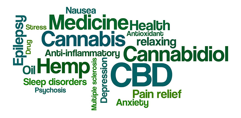 CBD Oil Near Me | CBD Oil DFW, Euless, Hurst, Colleyville, Bedford